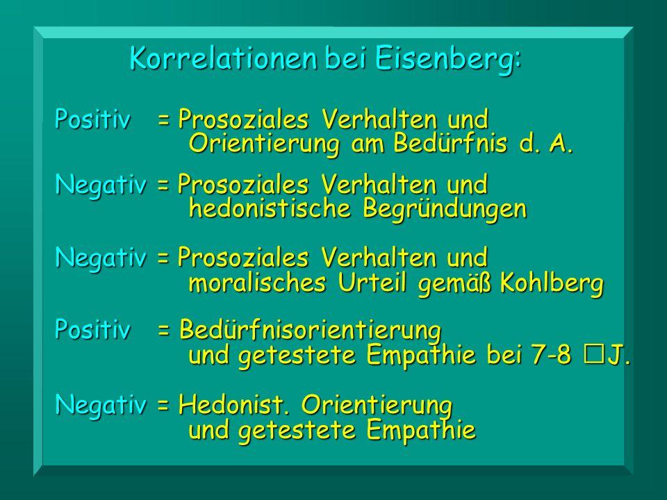 Korrelationen bei Eisenberg: Negativ = Prosoziales Verhalten und moralisches Urteil gemäß Kohlberg Positiv = Prosoziales Verhalten und Orientierung am Bedürfnis d.