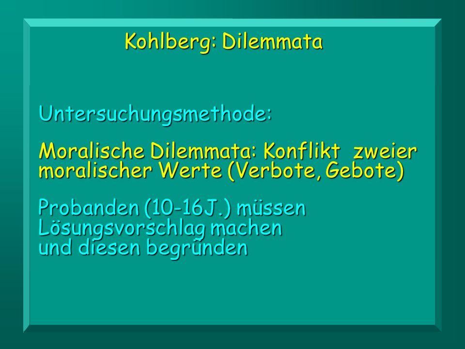 Kohlberg: Dilemmata Untersuchungsmethode: Moralische Dilemmata: Konflikt zweier moralischer Werte (Verbote, Gebote) Probanden (10-16J.) müssen Lösungsvorschlag machen und diesen begründen