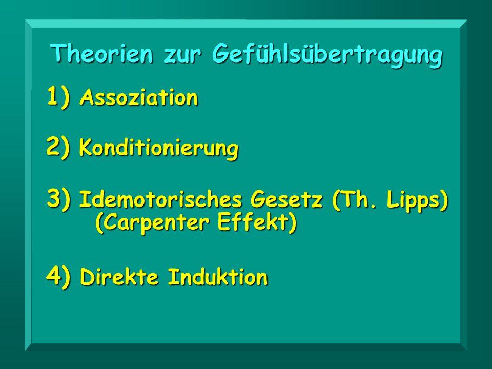 Theorien zur Gefühlsübertragung 3) Idemotorisches Gesetz (Th. Lipps) (Carpenter Effekt) 4) Direkte Induktion 1) Assoziation 2) Konditionierung