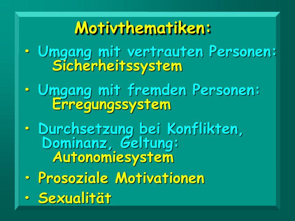 Durchsetzung bei Konflikten, Durchsetzung bei Konflikten, Dominanz, Geltung: Autonomiesystem Dominanz, Geltung: Autonomiesystem Umgang mit vertrauten