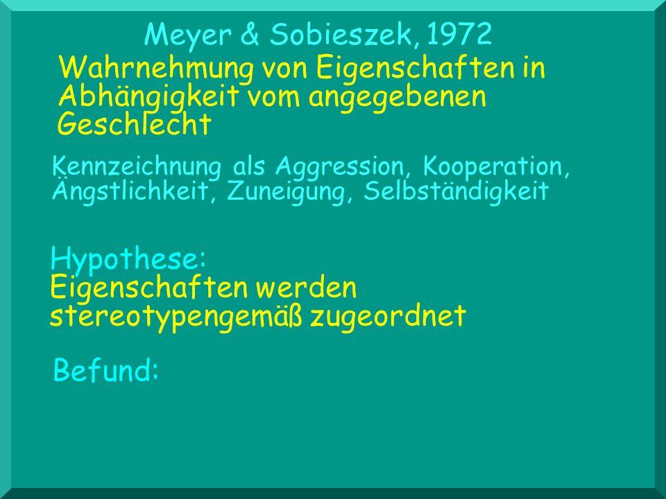 Spontane Segregation der Geschlechter i.2. LJ.
