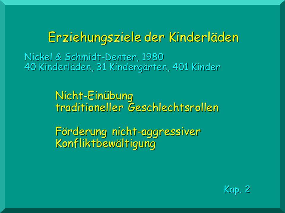 Erziehungsziele der Kinderläden Nickel & Schmidt-Denter, 1980 40 Kinderläden, 31 Kindergärten, 401 Kinder Nicht-Einübung traditioneller Geschlechtsrol