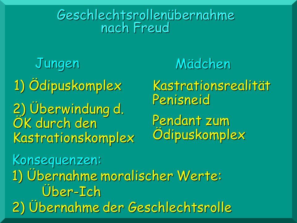 1) Ödipuskomplex Geschlechtsrollenübernahme nach Freud Jungen 2) Überwindung d. ÖK durch den Kastrationskomplex Konsequenzen: 1) Übernahme moralischer