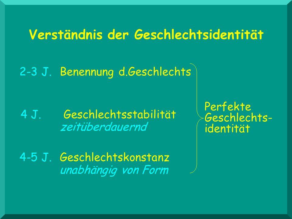 Verständnis der Geschlechtsidentität Benennung d.Geschlechts2-3 J. Geschlechtsstabilität4 J. zeitüberdauernd Geschlechtskonstanz4-5 J. unabhängig von