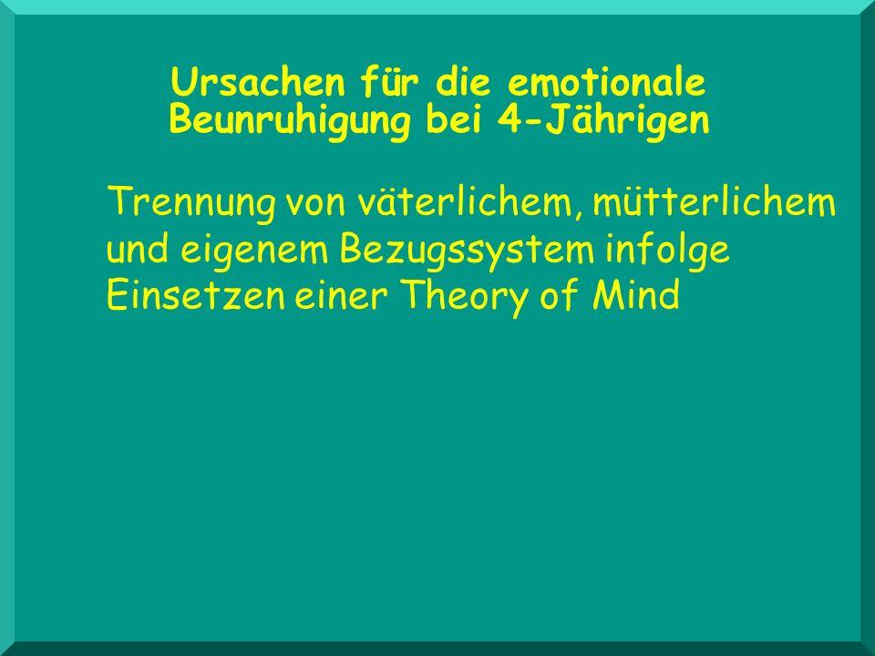 Ursachen für die emotionale Beunruhigung bei 4-Jährigen Trennung von väterlichem, mütterlichem und eigenem Bezugssystem infolge Einsetzen einer Theory
