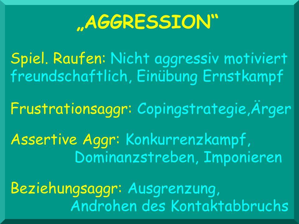 AGGRESSION Frustrationsaggr: Copingstrategie,Ärger Spiel. Raufen: Nicht aggressiv motiviert freundschaftlich, Einübung Ernstkampf Beziehungsaggr: Ausg