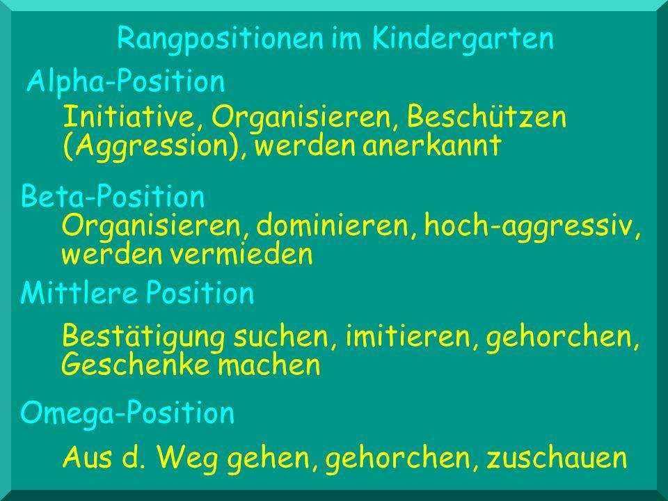 Alpha-Position Initiative, Organisieren, Beschützen (Aggression), werden anerkannt Beta-Position Organisieren, dominieren, hoch-aggressiv, werden verm