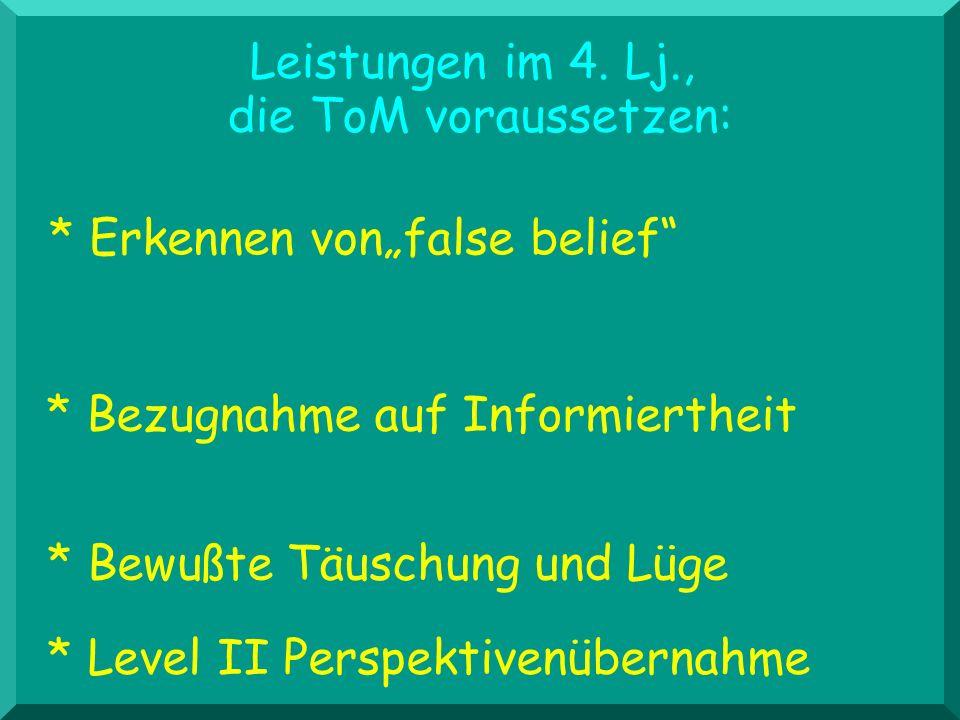 Leistungen im 4. Lj., die ToM voraussetzen: * Bewußte Täuschung und Lüge * Level II Perspektivenübernahme * Bezugnahme auf Informiertheit * Erkennen v