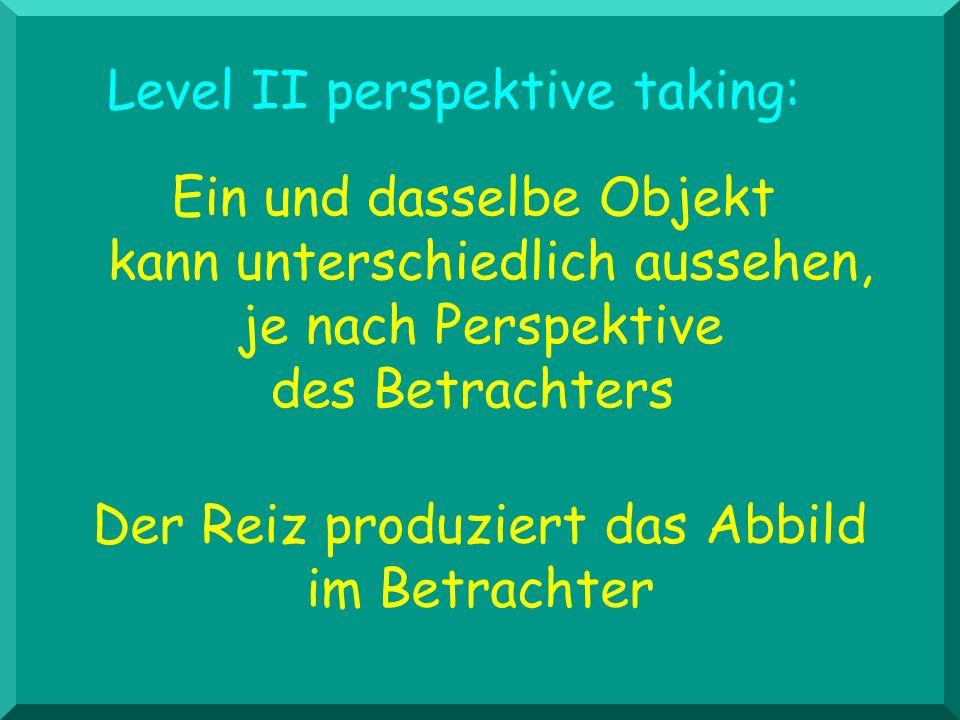 Level II perspektive taking: Ein und dasselbe Objekt kann unterschiedlich aussehen, je nach Perspektive des Betrachters Der Reiz produziert das Abbild