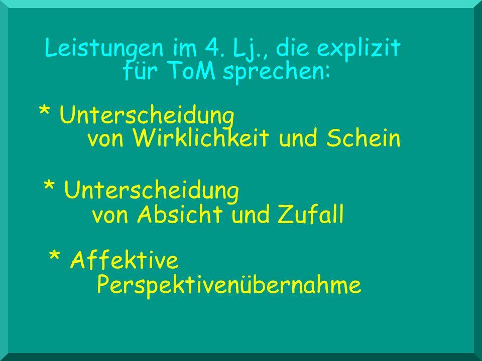 Leistungen im 4. Lj., die explizit für ToM sprechen: * Unterscheidung von Absicht und Zufall * Unterscheidung von Wirklichkeit und Schein * Affektive