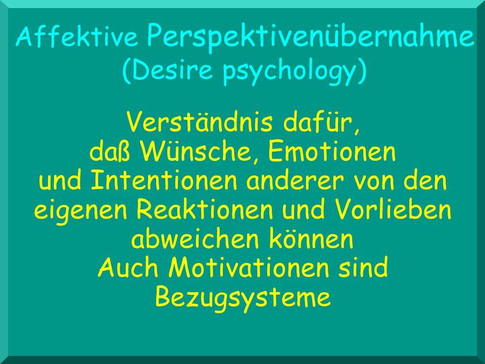 Verständnis dafür, daß Wünsche, Emotionen und Intentionen anderer von den eigenen Reaktionen und Vorlieben abweichen können Auch Motivationen sind Bez
