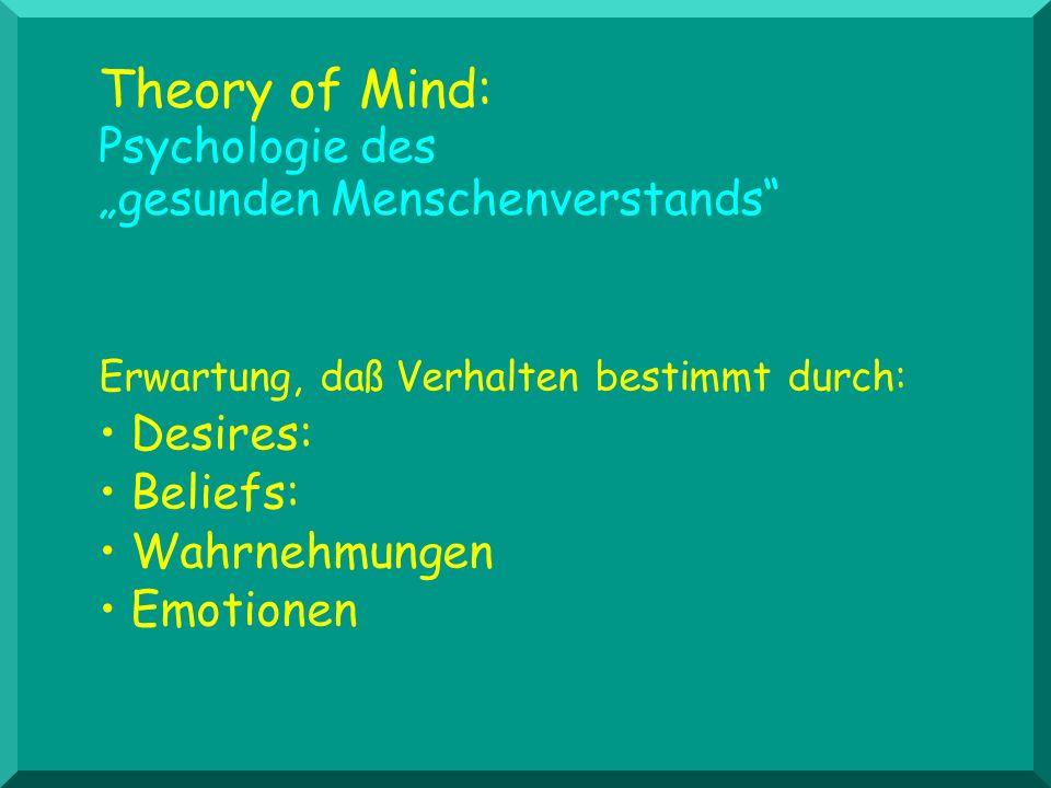 Theory of Mind: Psychologie des gesunden Menschenverstands Erwartung, daß Verhalten bestimmt durch: Desires: Beliefs: Wahrnehmungen Emotionen
