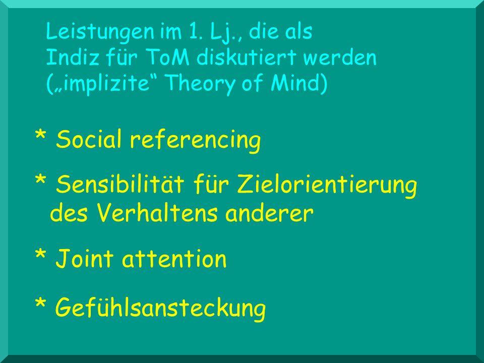 Leistungen im 1. Lj., die als Indiz für ToM diskutiert werden (implizite Theory of Mind) * Social referencing * Joint attention * Sensibilität für Zie