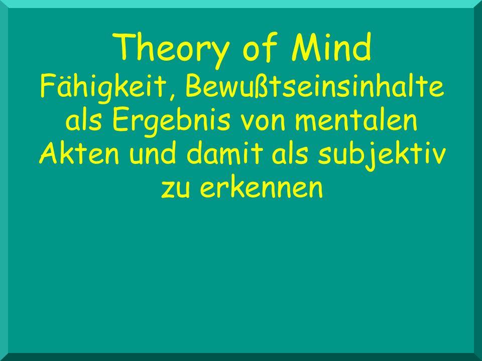 Theory of Mind Fähigkeit, Bewußtseinsinhalte als Ergebnis von mentalen Akten und damit als subjektiv zu erkennen