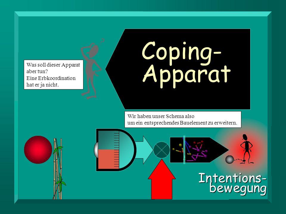Coping- Apparat Intentions-bewegung Wir haben unser Schema also um ein entsprechendes Bauelement zu erweitern. Was soll dieser Apparat aber tun? Eine