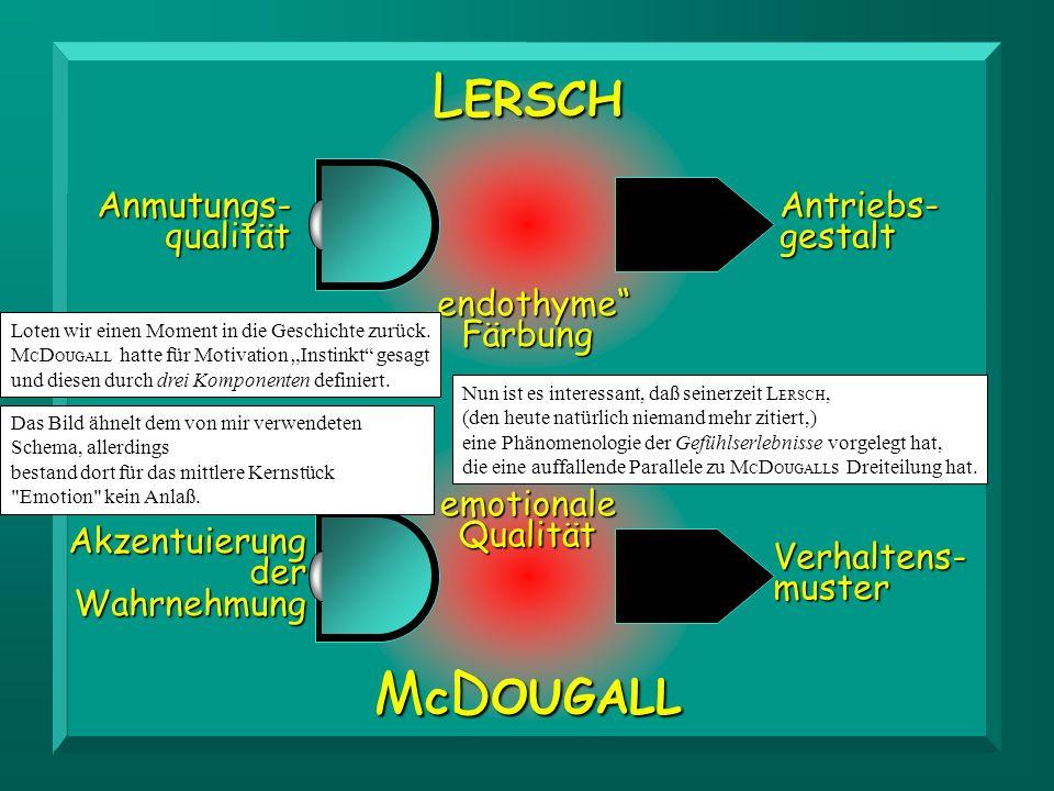 Instinkt Emotion M c D OUGALL Akzentuierung der Wahrnehmung emotionaleQualität Verhaltens-muster L ERSCH Anmutungs- qualität endothymeFärbung Antriebs- gestalt Loten wir einen Moment in die Geschichte zurück.