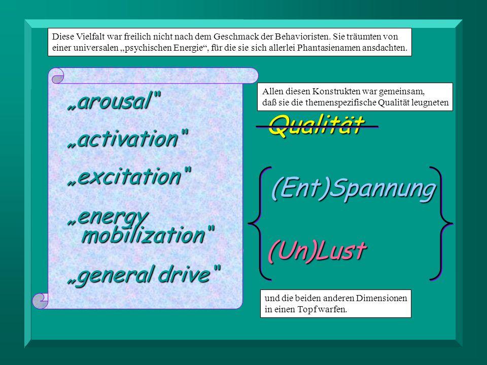 Thematik Dringlichkeit Konditionierung Qualität (Ent)Spannung (Un)Lust arousal activation excitation energy mobilization general drive Diese Vielfalt war freilich nicht nach dem Geschmack der Behavioristen.