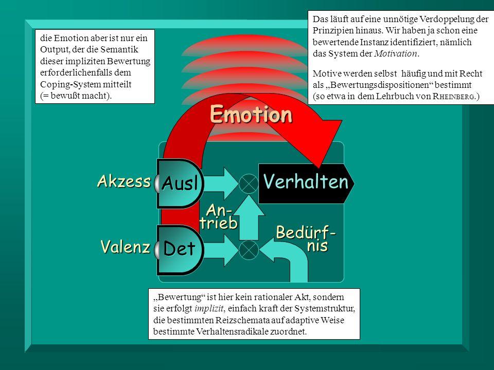 Orga- nismus Bedürf- nis nis Akzess Verhalten Valenz An-trieb Det Ausl Emotion Das läuft auf eine unnötige Verdoppelung der Prinzipien hinaus. Wir hab
