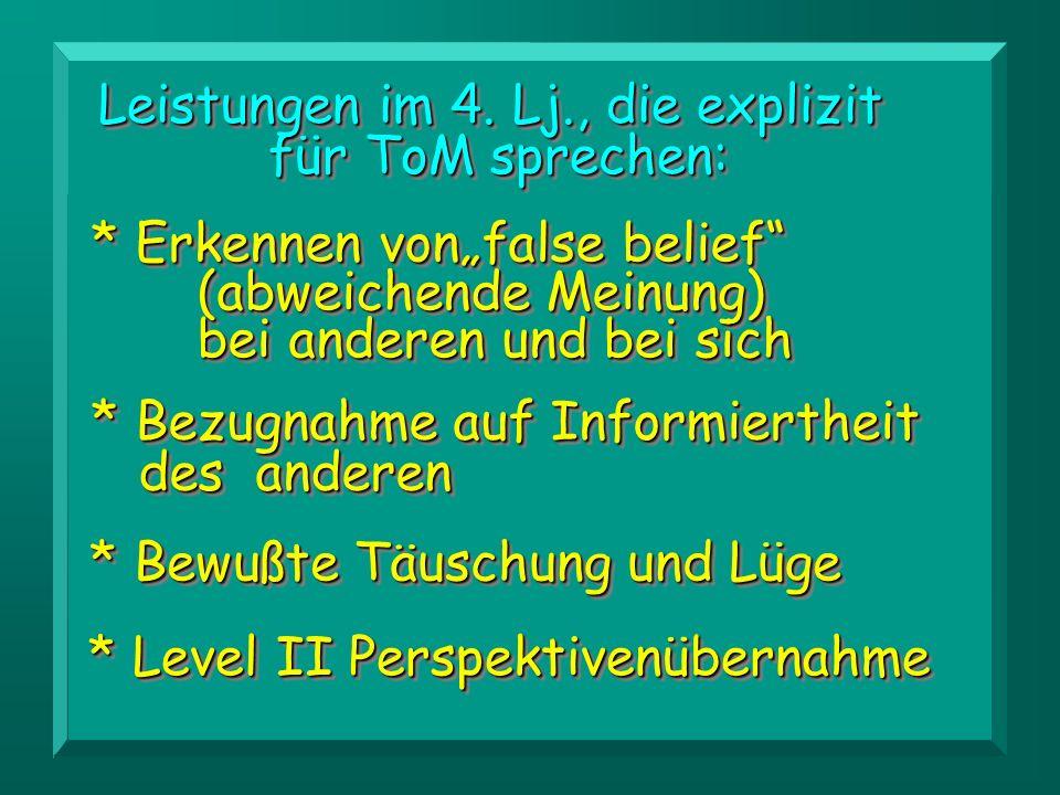 Leistungen im 4. Lj., die explizit für ToM sprechen: Leistungen im 4. Lj., die explizit für ToM sprechen: * Bewußte Täuschung und Lüge * Level II Pers