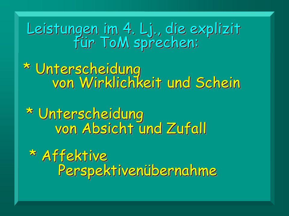 Leistungen im 4. Lj., die explizit für ToM sprechen: Leistungen im 4. Lj., die explizit für ToM sprechen: * Unterscheidung von Absicht und Zufall * Un