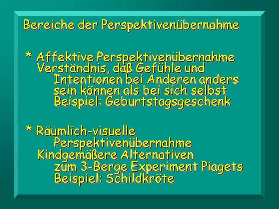 Bereiche der Perspektivenübernahme * Räumlich-visuelle Perspektivenübernahme Kindgemäßere Alternativen zum 3-Berge Experiment Piagets Kindgemäßere Alt