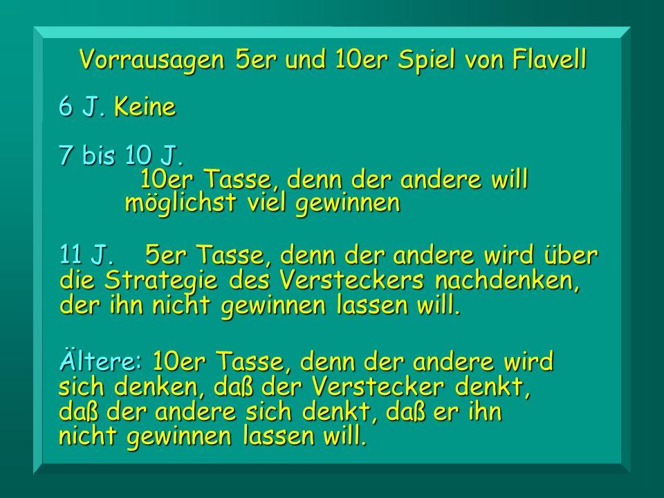 Vorrausagen 5er und 10er Spiel von Flavell 11 J. 5er Tasse, denn der andere wird über die Strategie des Versteckers nachdenken, der ihn nicht gewinnen