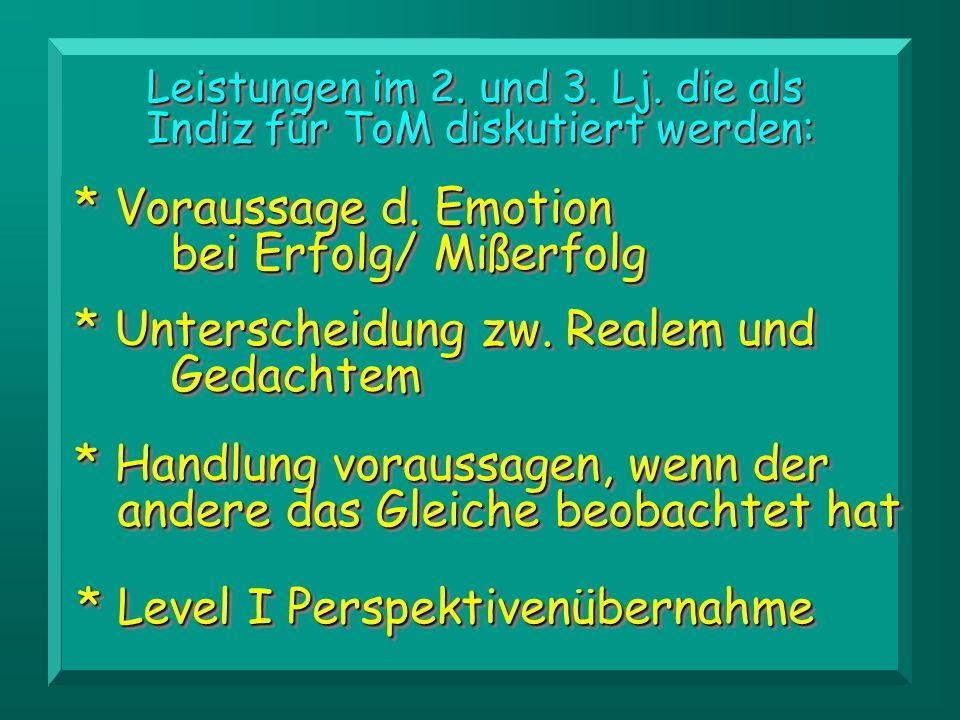 Leistungen im 4.Lj., die explizit für ToM sprechen: Leistungen im 4.