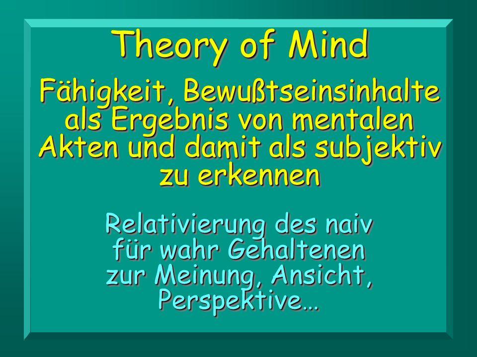 Theory of Mind Fähigkeit, Bewußtseinsinhalte als Ergebnis von mentalen Akten und damit als subjektiv zu erkennen Fähigkeit, Bewußtseinsinhalte als Erg