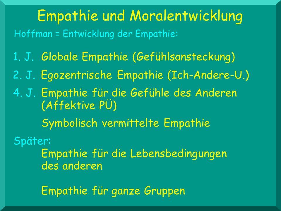 Empathie und Moralentwicklung Symbolisch vermittelte Empathie 1. J. Globale Empathie (Gefühlsansteckung) 4. J. Empathie für die Gefühle des Anderen (A