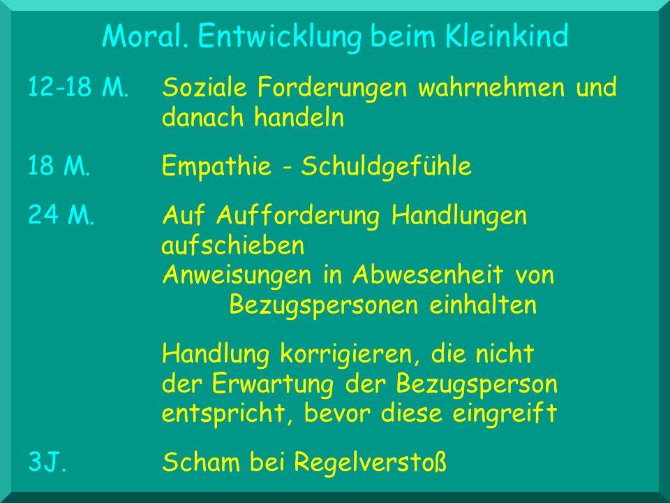 Moral. Entwicklung beim Kleinkind Handlung korrigieren, die nicht der Erwartung der Bezugsperson entspricht, bevor diese eingreift 12-18 M. Soziale Fo