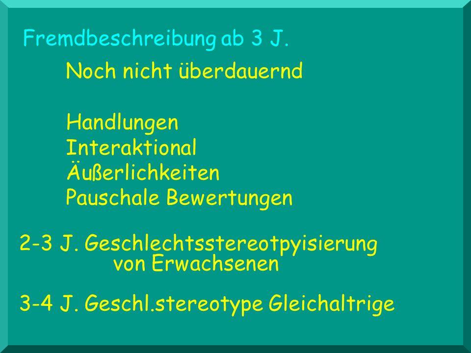 Handlungen Interaktional Äußerlichkeiten Pauschale Bewertungen 2-3 J. Geschlechtsstereotpyisierung von Erwachsenen 3-4 J. Geschl.stereotype Gleichaltr
