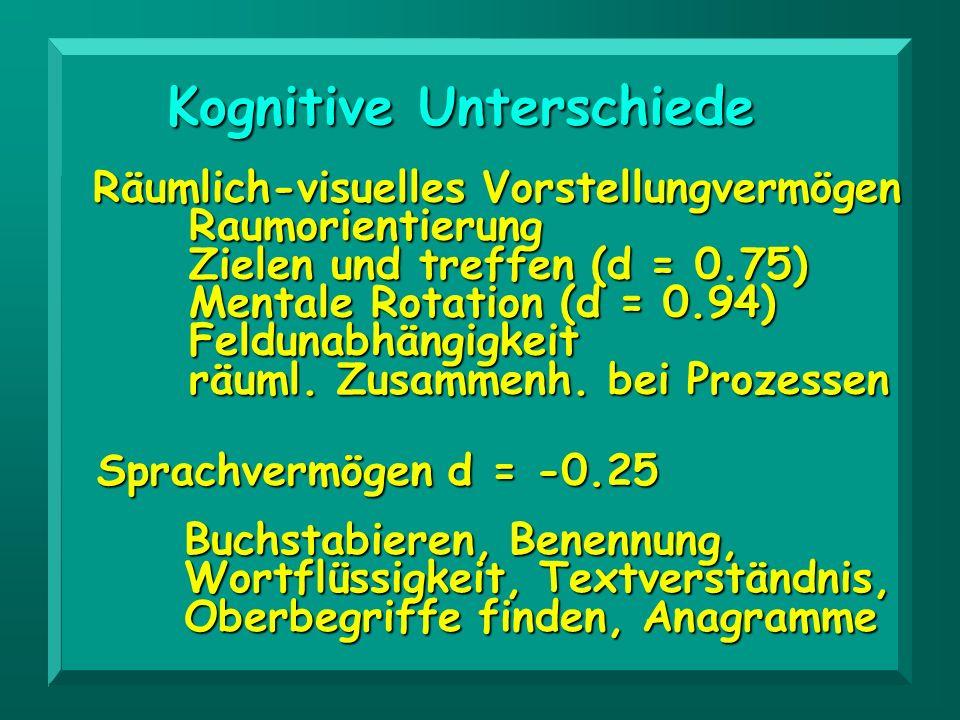 Sprachvermögen d = -0.25 Kognitive Unterschiede Buchstabieren, Benennung, Wortflüssigkeit, Textverständnis, Oberbegriffe finden, Anagramme Räumlich-vi