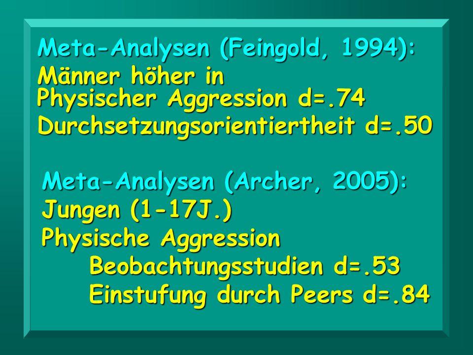 Meta-Analysen (Feingold, 1994): Männer höher in Physischer Aggression d=.74 Durchsetzungsorientiertheit d=.50 Meta-Analysen (Archer, 2005): Jungen (1-