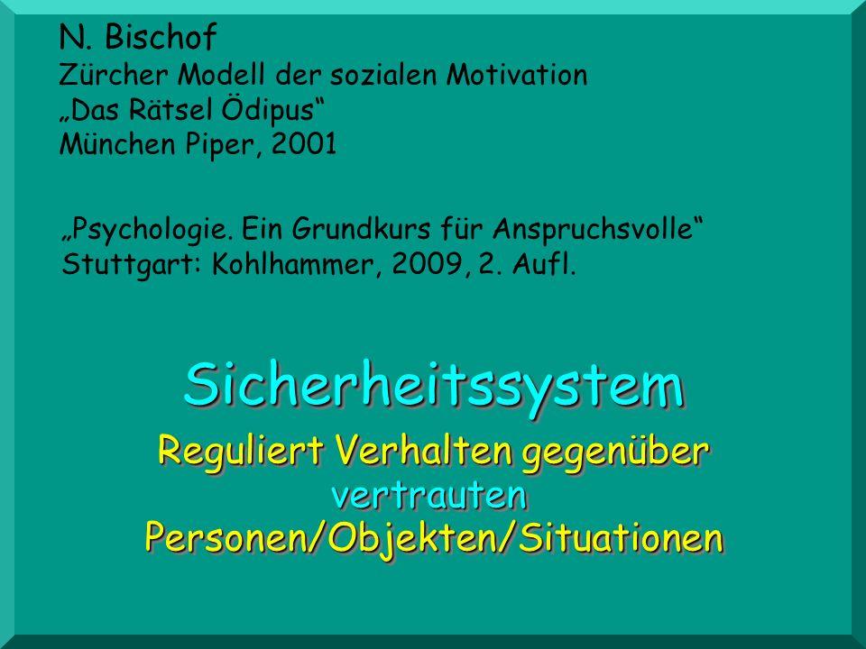 SicherheitssystemSicherheitssystem Reguliert Verhalten gegenüber vertrauten Personen/Objekten/Situationen N. Bischof Zürcher Modell der sozialen Motiv
