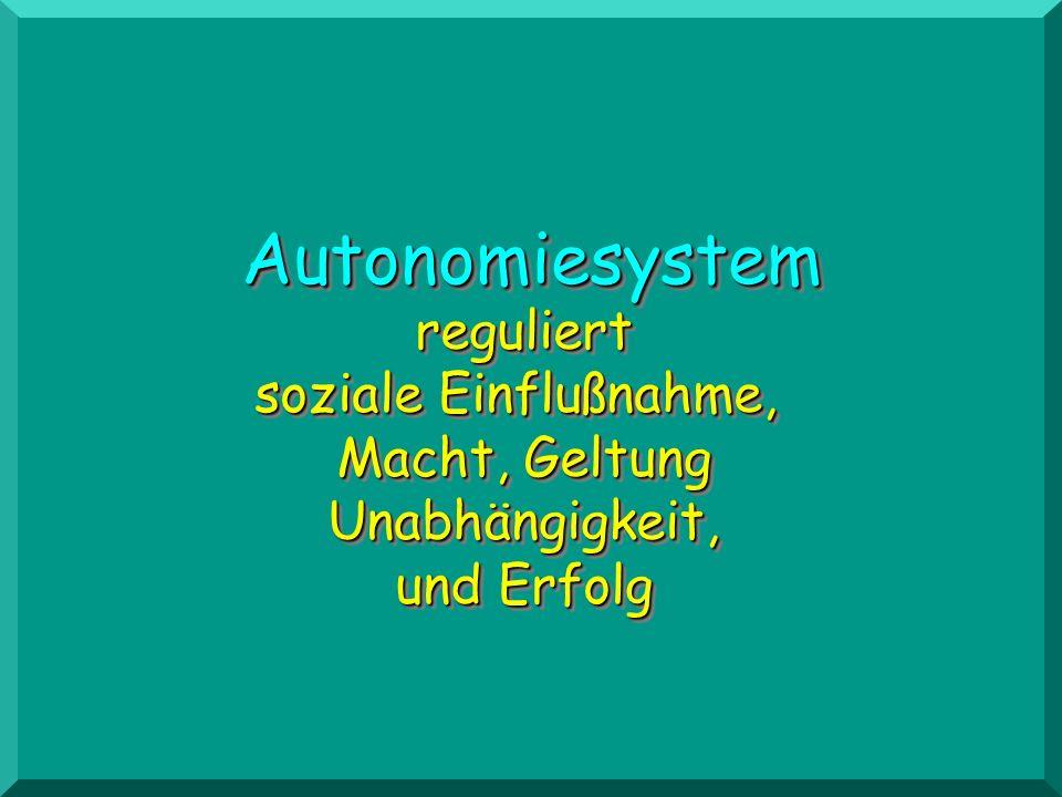 AutonomiesystemAutonomiesystem reguliert soziale Einflußnahme, Macht, Geltung Unabhängigkeit, und Erfolg