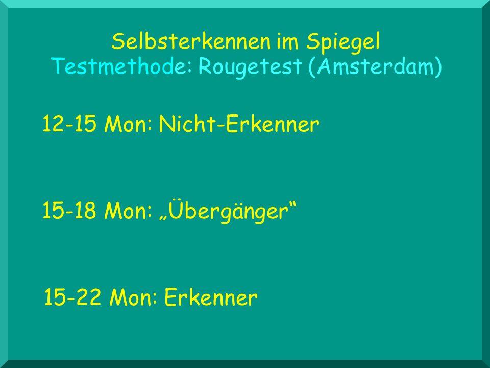 Selbsterkennen im Spiegel Testmethode: Rougetest (Amsterdam) 15-22 Mon: Erkenner 15-18 Mon: Übergänger 12-15 Mon: Nicht-Erkenner