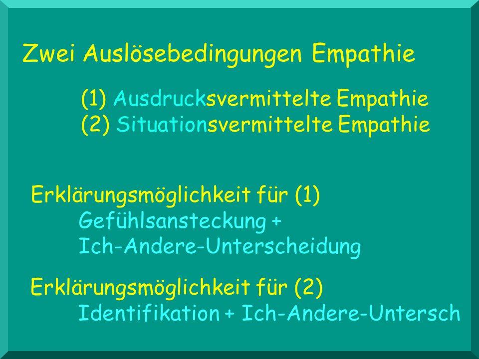 Zwei Auslösebedingungen Empathie (1) Ausdrucksvermittelte Empathie (2) Situationsvermittelte Empathie Erklärungsmöglichkeit für (1) Gefühlsansteckung + Ich-Andere-Unterscheidung Erklärungsmöglichkeit für (2) Identifikation + Ich-Andere-Untersch