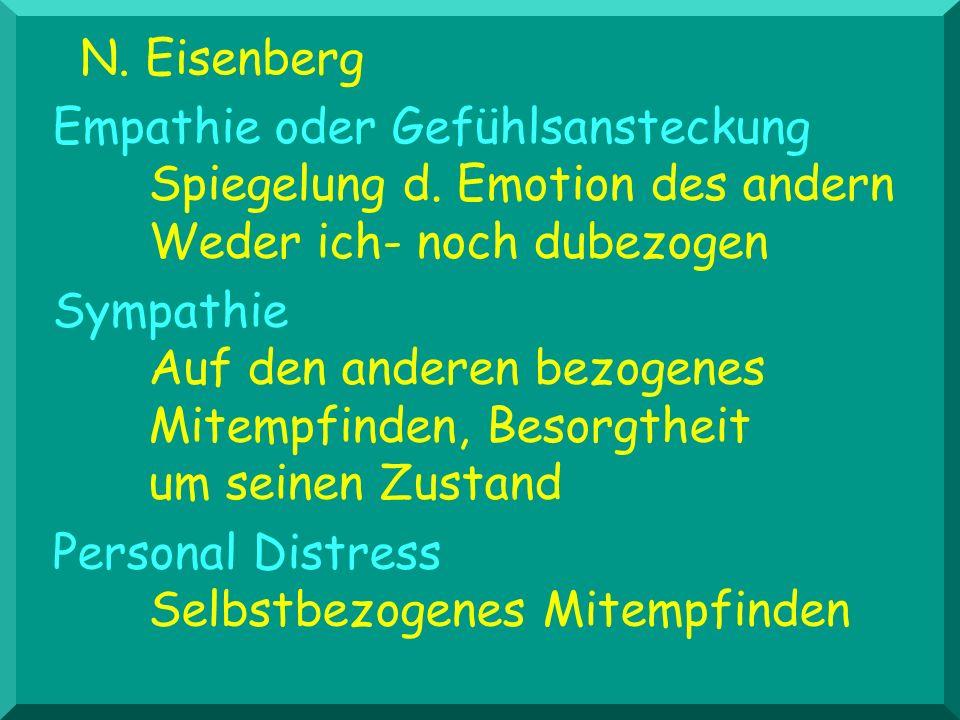N. Eisenberg Empathie oder Gefühlsansteckung Spiegelung d. Emotion des andern Weder ich- noch dubezogen Sympathie Auf den anderen bezogenes Mitempfind