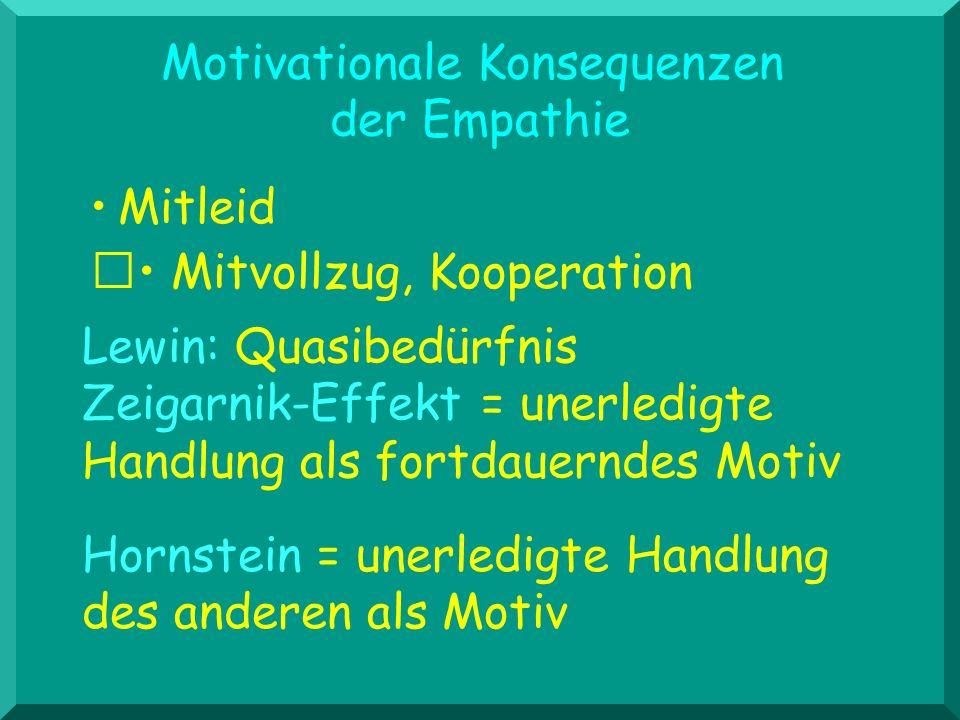 Motivationale Konsequenzen der Empathie Mitleid Lewin: Quasibedürfnis Zeigarnik-Effekt = unerledigte Handlung als fortdauerndes Motiv Hornstein = unerledigte Handlung des anderen als Motiv Mitvollzug, Kooperation