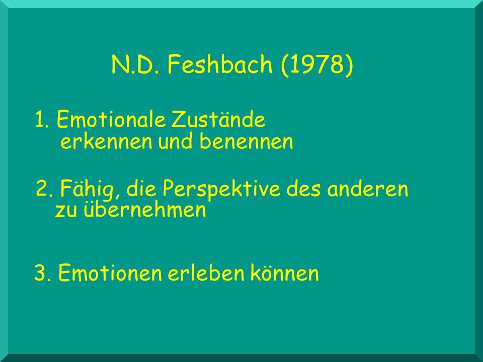 N.D. Feshbach (1978) 2. Fähig, die Perspektive des anderen zu übernehmen 3. Emotionen erleben können 1. Emotionale Zustände erkennen und benennen