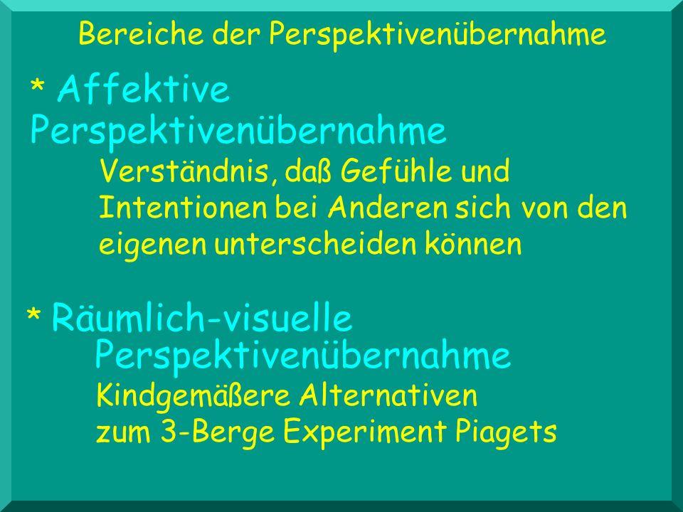 Bereiche der Perspektivenübernahme * Räumlich-visuelle Perspektivenübernahme Kindgemäßere Alternativen zum 3-Berge Experiment Piagets * Affektive Pers