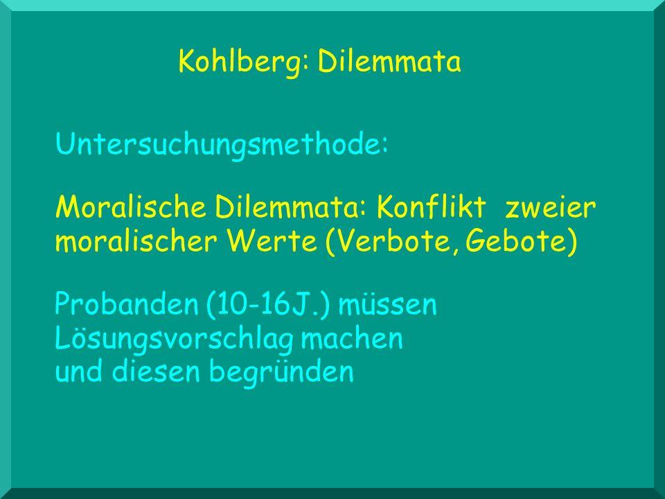 Kohlberg: Dilemmata Untersuchungsmethode: Moralische Dilemmata: Konflikt zweier moralischer Werte (Verbote, Gebote) Probanden (10-16J.) müssen Lösungs