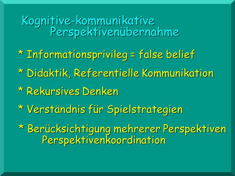 * Didaktik, Referentielle Kommunikation Kognitive-kommunikative Kognitive-kommunikativePerspektivenübernahme * Verständnis für Spielstrategien * Infor