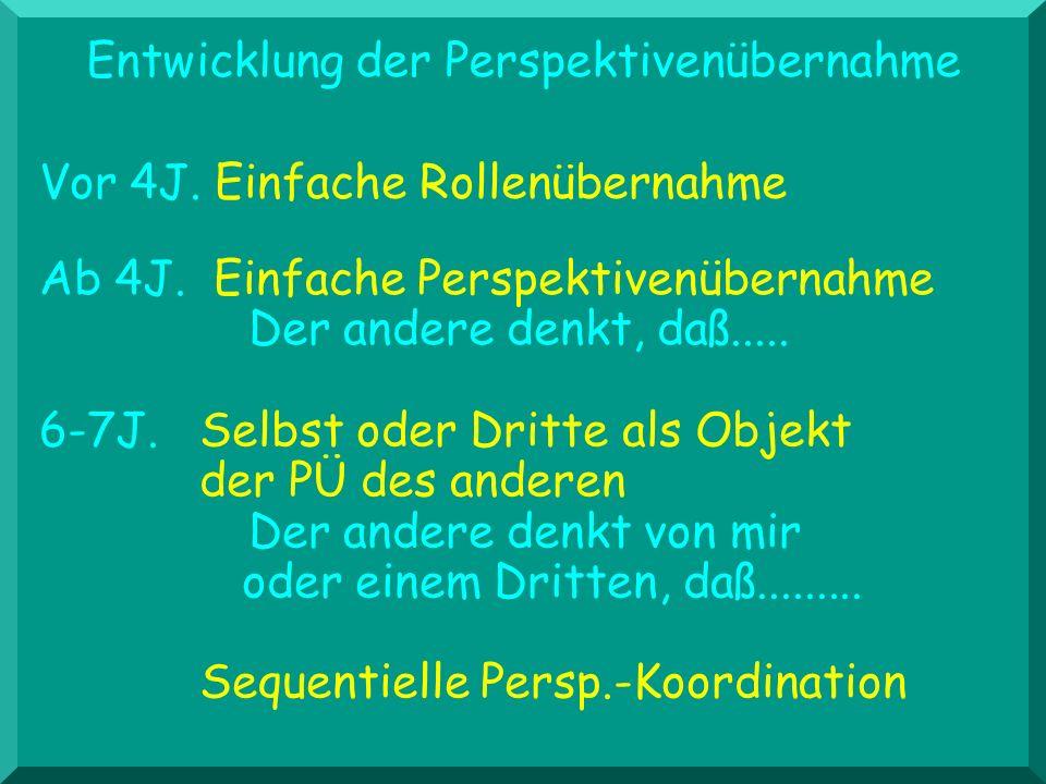 Entwicklung der Perspektivenübernahme 6-7J. Selbst oder Dritte als Objekt der PÜ des anderen Der andere denkt von mir oder einem Dritten, daß.........