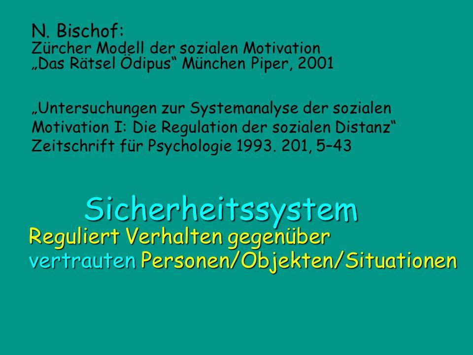Sicherheitssystem Reguliert Verhalten gegenüber vertrauten Personen/Objekten/Situationen N. Bischof: Zürcher Modell der sozialen Motivation Das Rätsel
