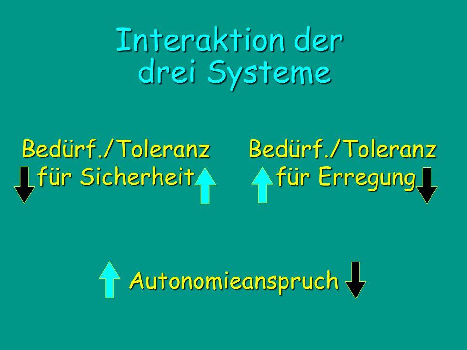 Interaktion der drei Systeme Autonomieanspruch Bedürf./Toleranz für Sicherheit Bedürf./Toleranz für Erregung