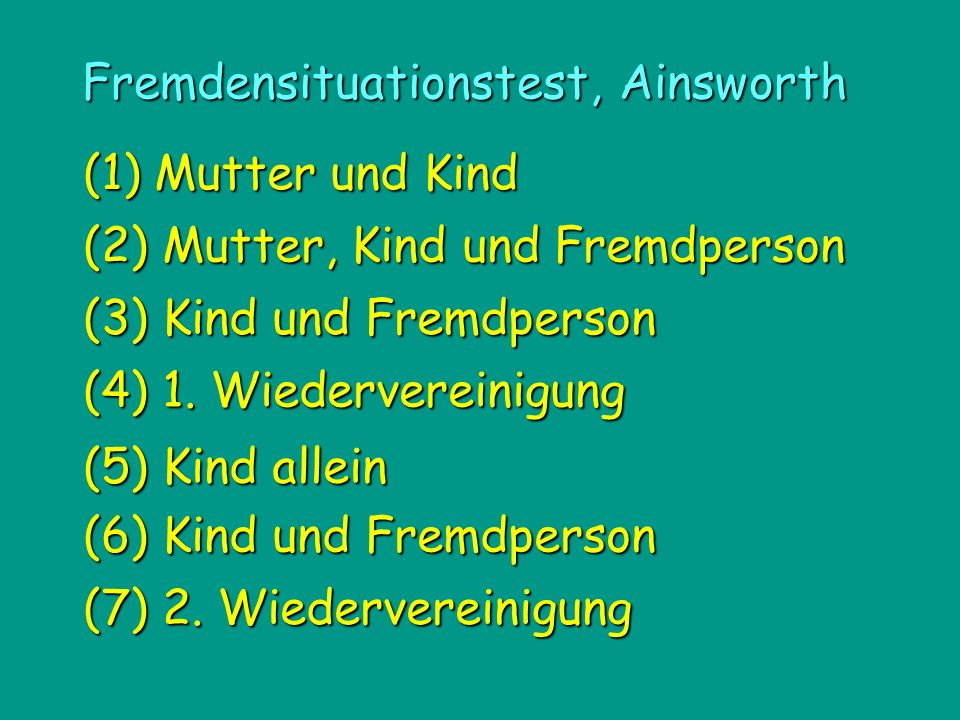 Fremdensituationstest, Ainsworth (1) Mutter und Kind (4) 1. Wiedervereinigung (7) 2. Wiedervereinigung (6) Kind und Fremdperson (3) Kind und Fremdpers