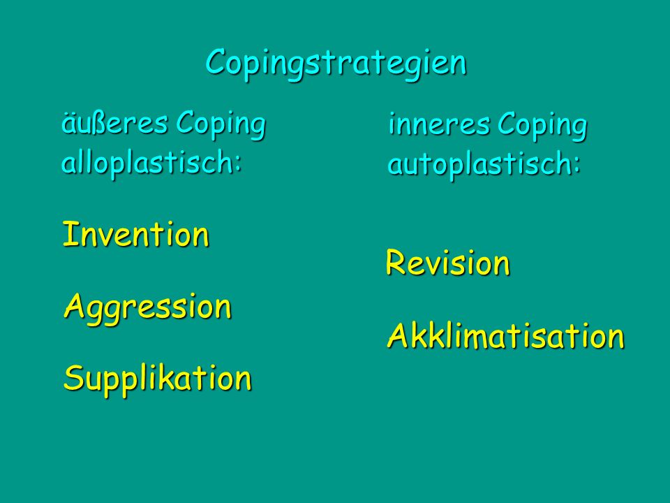 Copingstrategien Aggression Supplikation Invention äußeres Coping alloplastisch: inneres Coping autoplastisch: Akklimatisation Revision