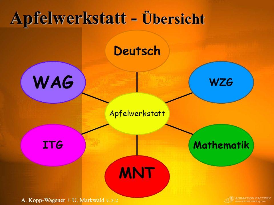 Apfelwerkstatt - Übersicht A. Kopp-Wagener + U. Markwald v. 3.2 WAG ITG MNT Mathematik WZG Deutsch Apfelwerkstatt