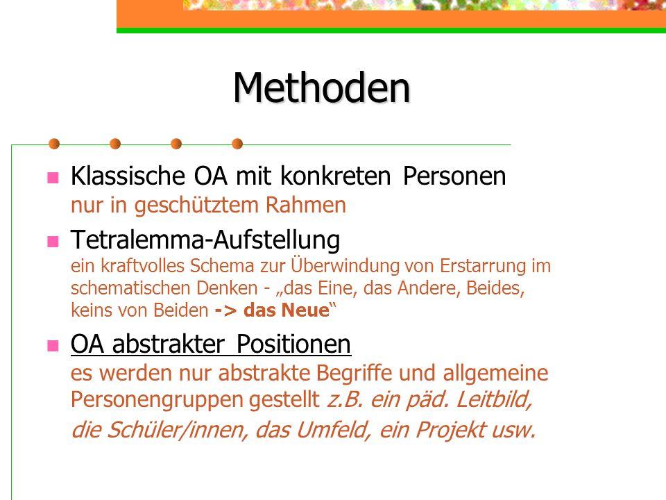 Methoden Klassische OA mit konkreten Personen nur in geschütztem Rahmen Tetralemma-Aufstellung ein kraftvolles Schema zur Überwindung von Erstarrung i